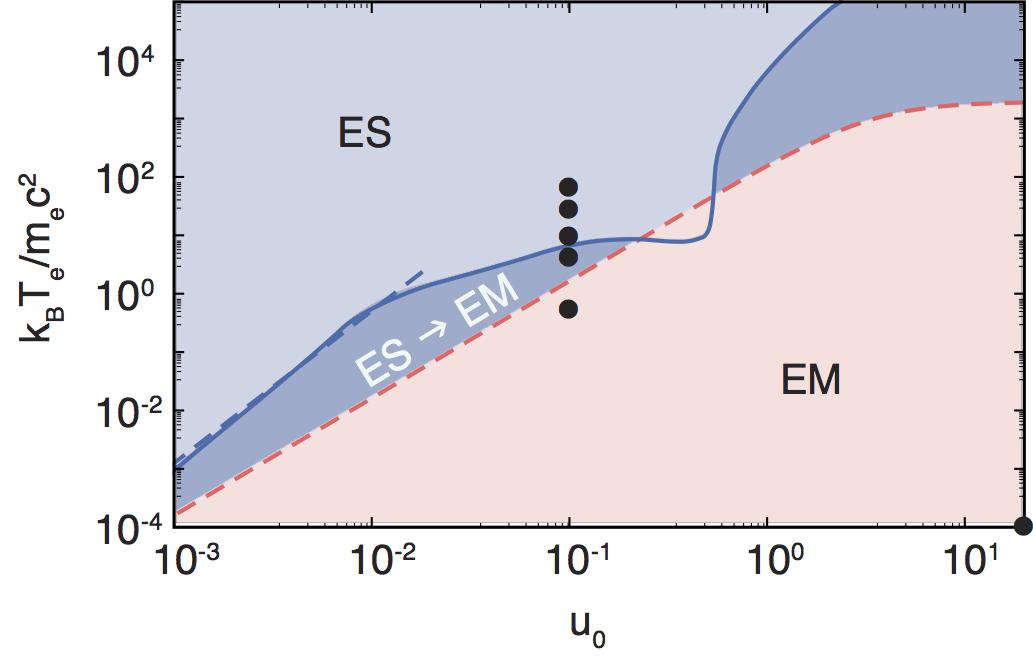 Figure-1Stockem